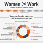Women-at-Work