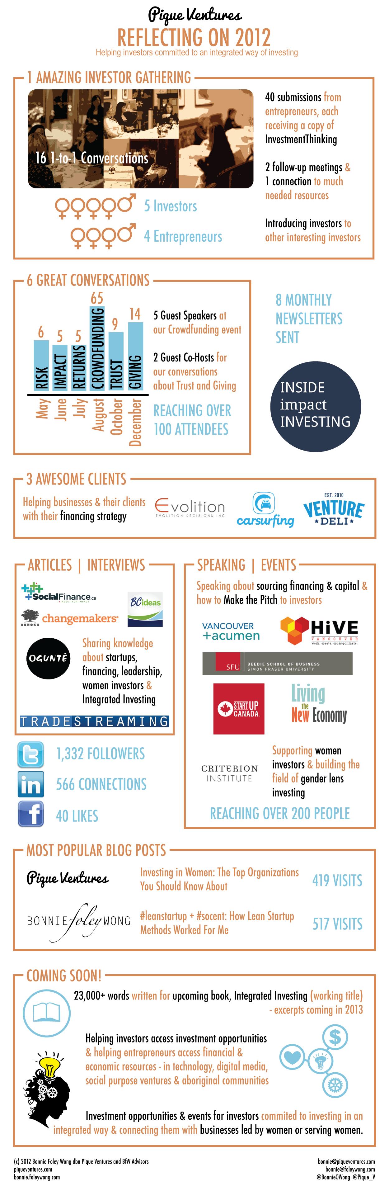 PV 2012 Infographic v2-01