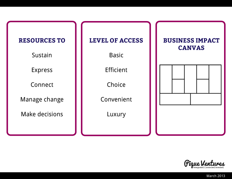 Access to resources-images-01