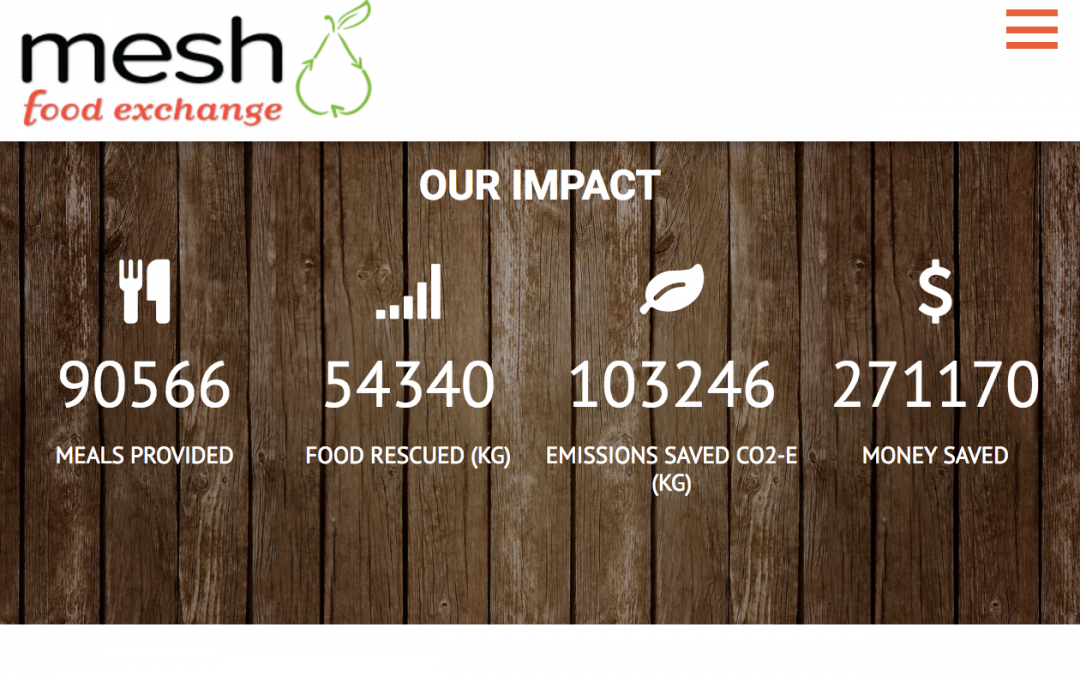Vancouver Fund Supports Impact Venture Aiming to Eliminate Commercial Food Waste