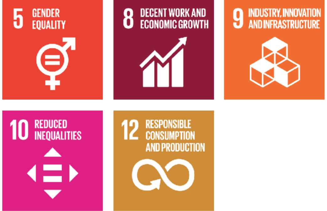 Impact Investing & UN Sustainable Development Goals